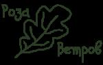 Народные средства от цистита: лечение травами